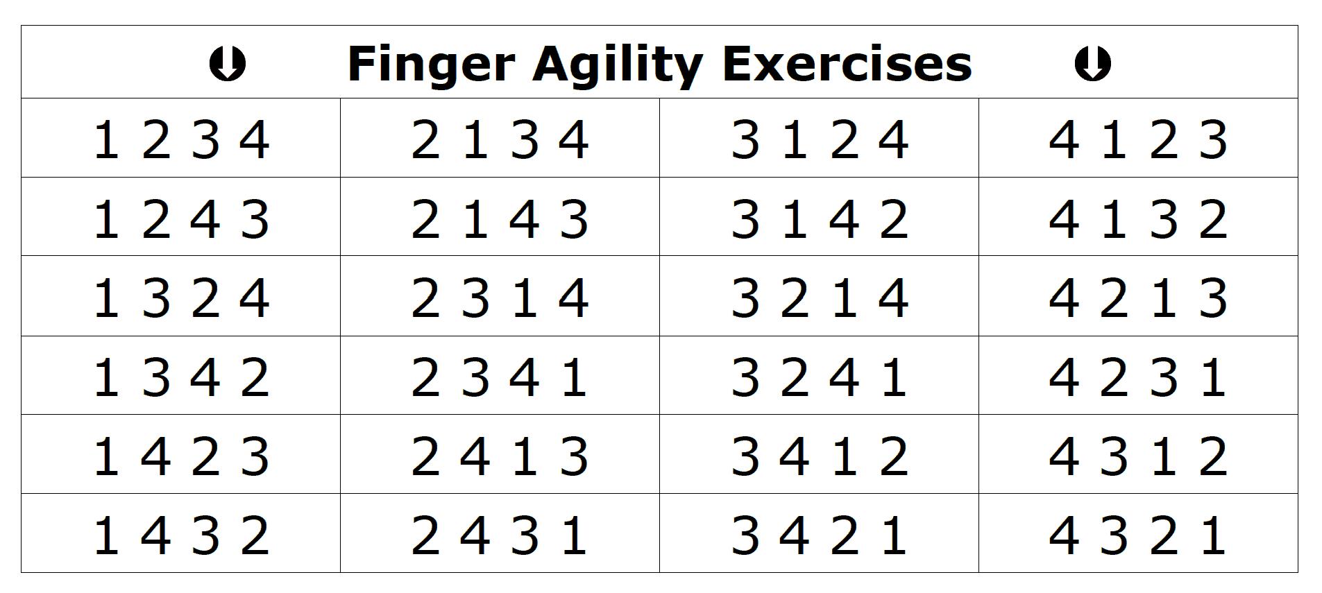 Finger Agility Exercises
