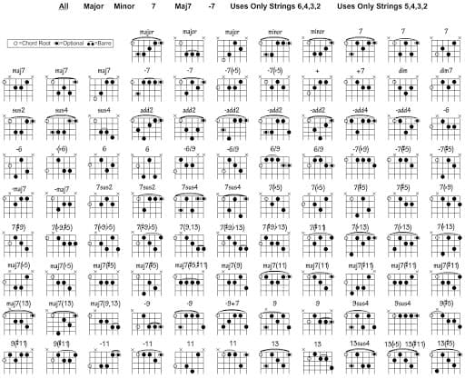 Complex movable Jazz shapes